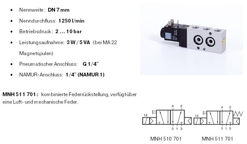 Hafner Standard 5/2-Wege